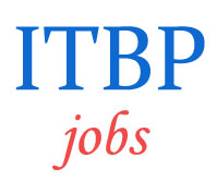 Constable (Sports Persons) Jobs in ITBP