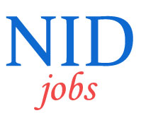 Administrative and Technical Jobs in National Institute of Design