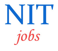 Professors Jobs in NIT